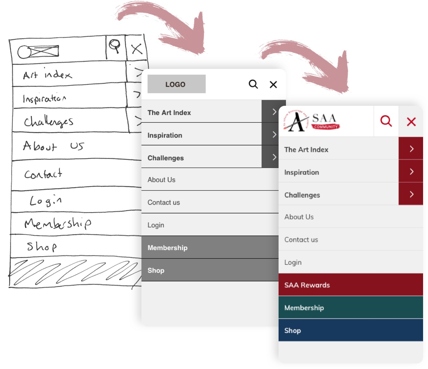 UX wireframing process